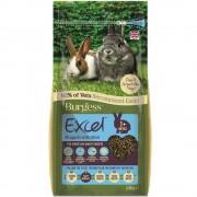 Burgess Excel Rabbit Junior&Dwarf (Available in 2 sizes)